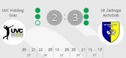Endergebnis Graz vs SKAD